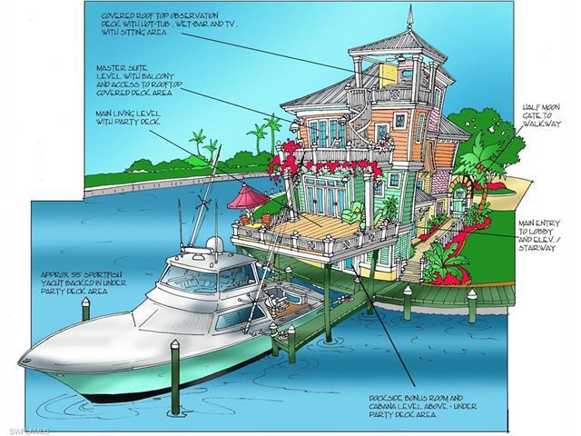 5846 Shell Cove Dr, Cape Coral, FL 33914