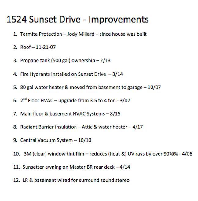 1524 Sunset Dr, Signal Mountain, TN 37377